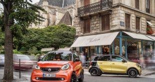 2017 310x165 - Preisgefälle: Smart Einstiegsmodell für 10.335 €